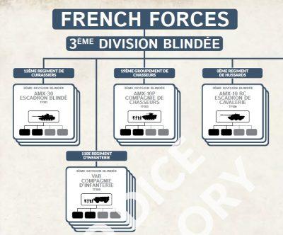 Blindheit daming francais