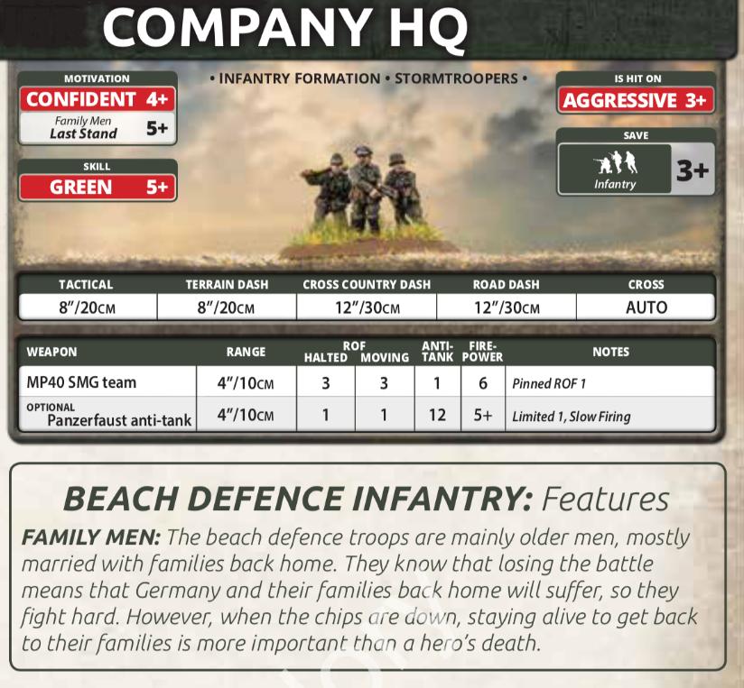 List Building for Beach Defense and FJ Kompanies – No Dice